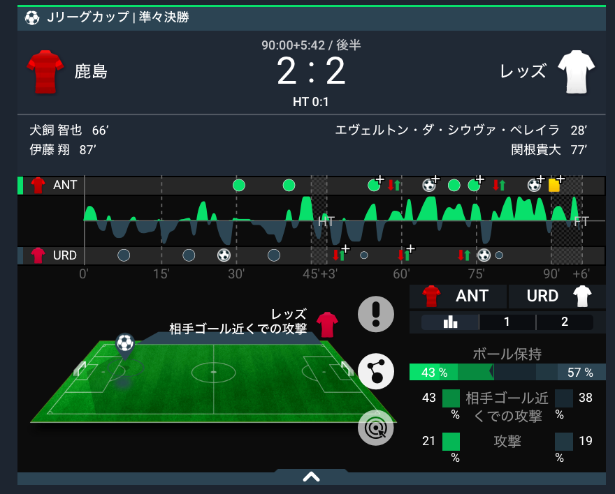 sportsbetioスポーツベットアイオー・Jリーグ生中継無料動画視聴方法4