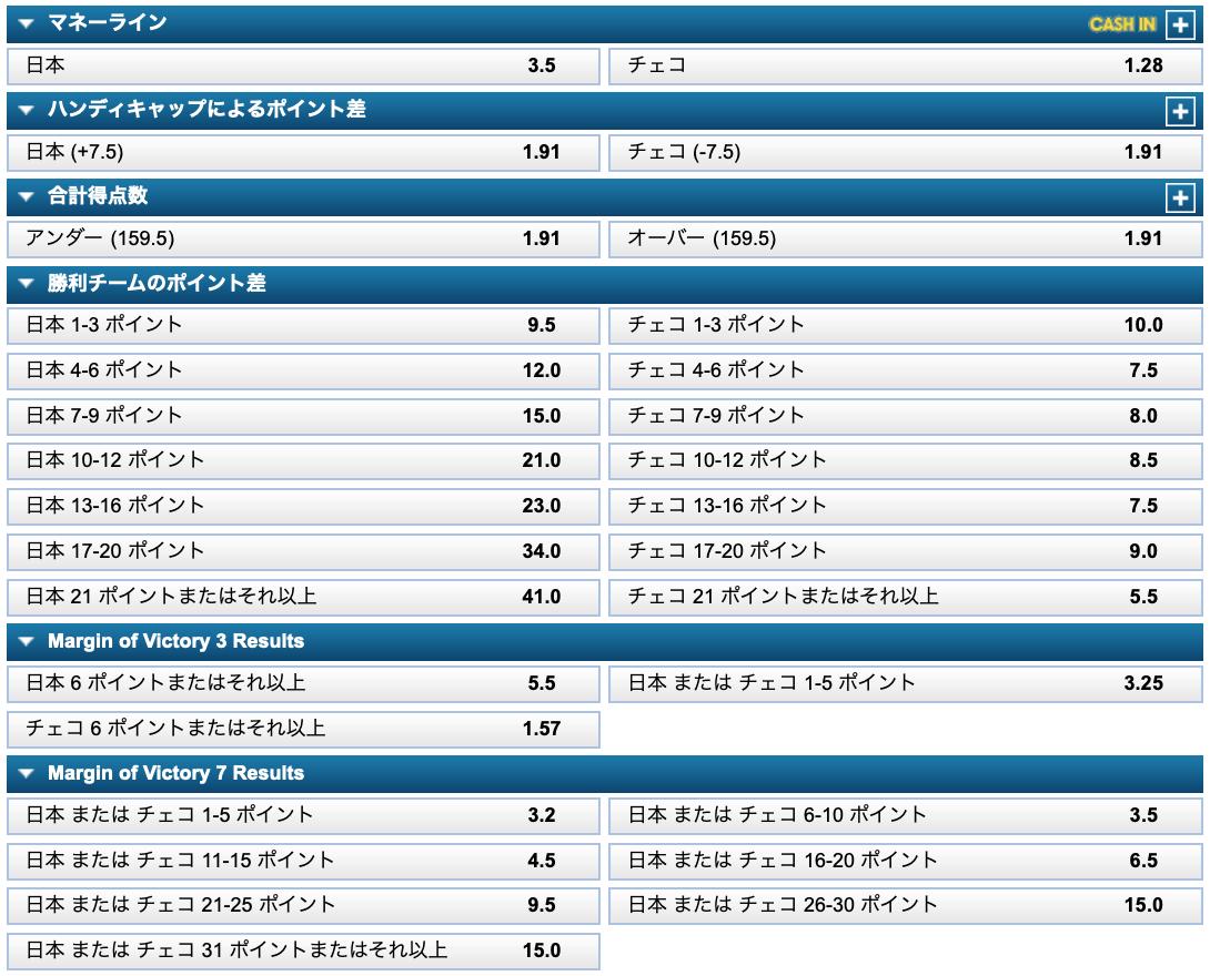 日本対チェコ・2019バスケットボールW杯・1次グループステージ第2節・オッズ