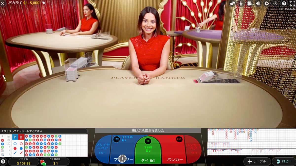 オンラインカジノ・バカラ2