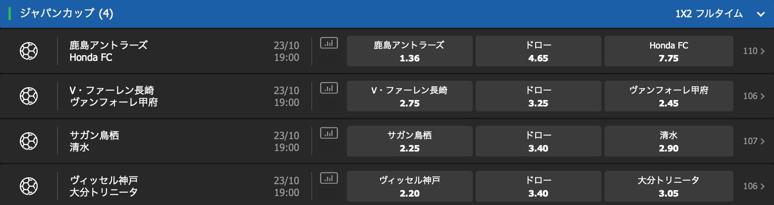 2019天皇杯準々決勝(ベスト8)試合前予想オッズ