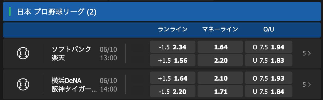 2019CS第2戦試合予想・オッズ・10betJapan