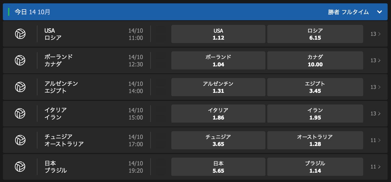 バレーボール男子W杯2019.10.14試合前オッズ