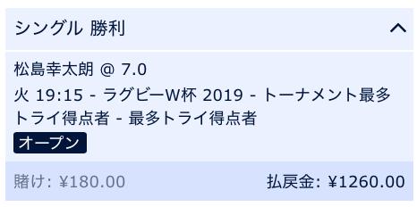 ラグビーW杯2019松島幸太朗が得点王と予想