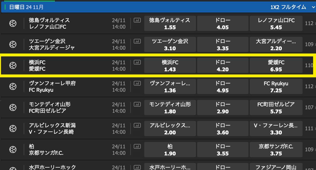 J2最終戦2019・横浜FC対愛媛FC・試合前予想・オッズ評価は!?