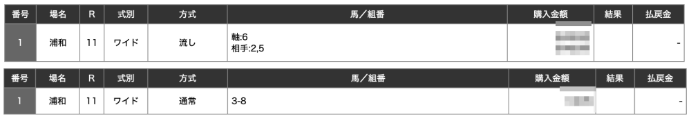 浦和桜花賞2020・馬券購入