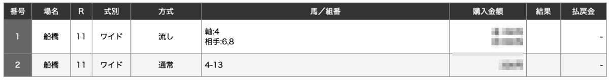 船橋競馬マリーンカップ2020馬券買ってみた