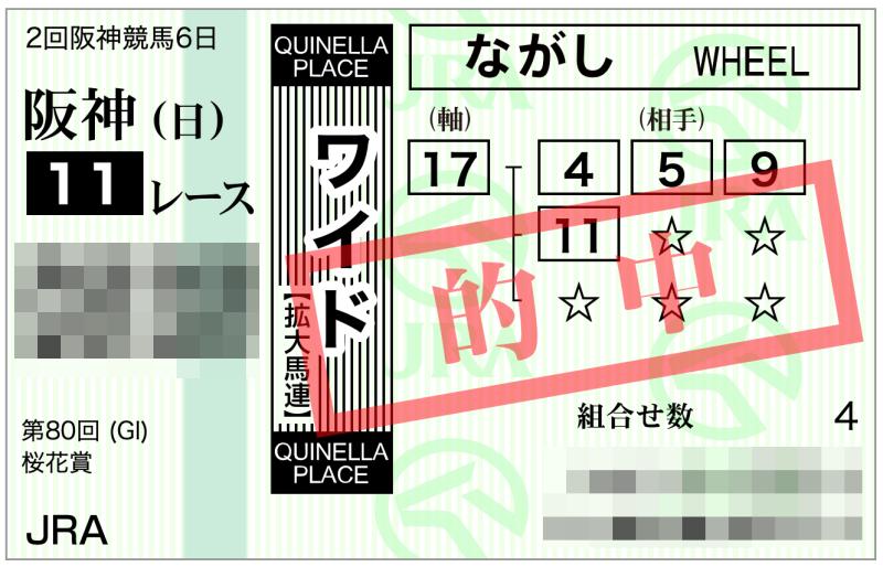 レシステンシアからワイド流し・桜花賞2020
