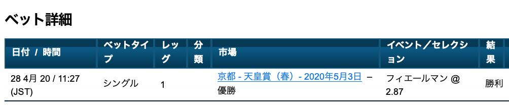 天皇賞春・競馬・ブックメーカーで賭ける