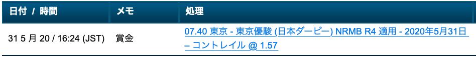 日本ダービー2020 今トレイルオッズ