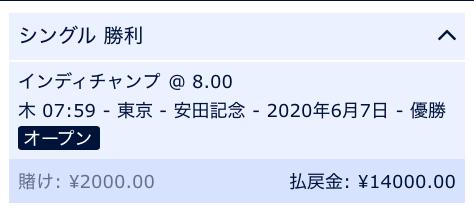 インディチャンプの勝利を予想・安田記念・ブックメーカー