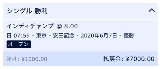 安田記念2020・インディチャンプの勝利を予想