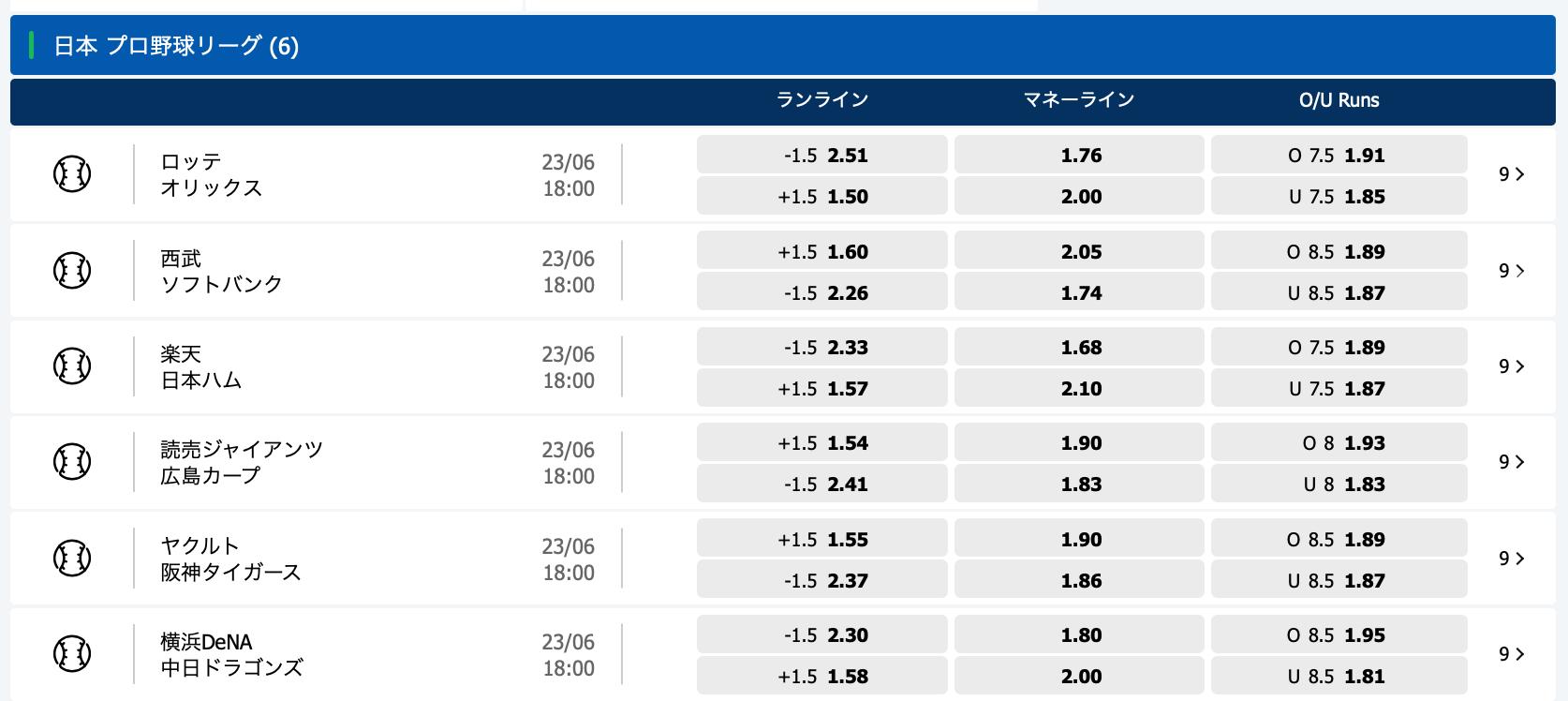 2020.6.23 プロ野球オッズ・10bet Japan