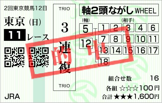 日本ダービー2020・ショコ3買い(しょこさんがい)結果