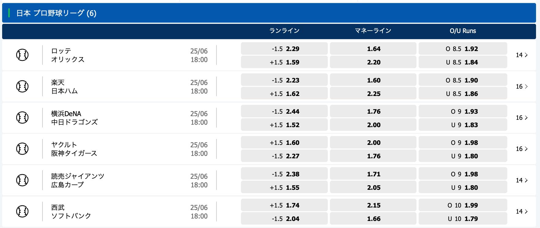 2020.6.25 プロ野球オッズ・10bet Japan