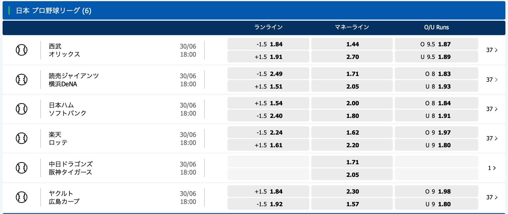 2020.6.30 プロ野球オッズ・10bet Japan