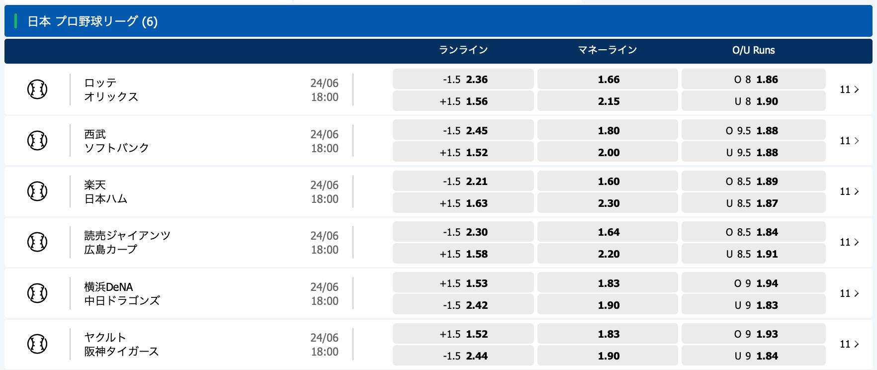 2020.6.24 プロ野球オッズ・10bet Japan