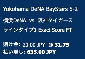 横浜DeNA対阪神タイガース・2020.6.28 プロ野球予想