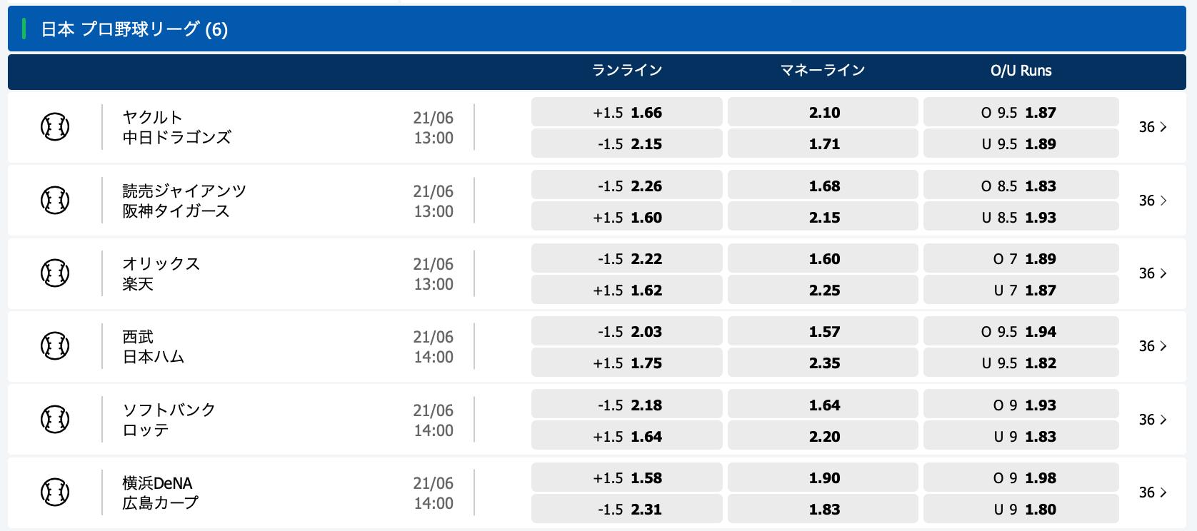 プロ野球3回戦・オッズ・10bet Japanブックメーカー