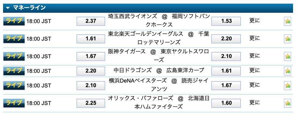 2020.7.29 プロ野球オッズ・ウィリアムヒル