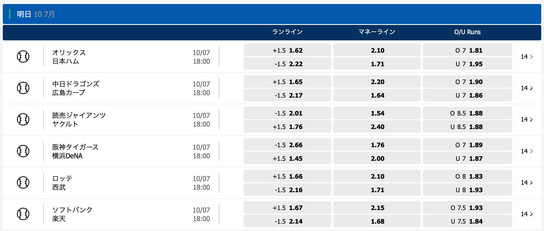 2020.7.10 プロ野球オッズ・10bet Japan
