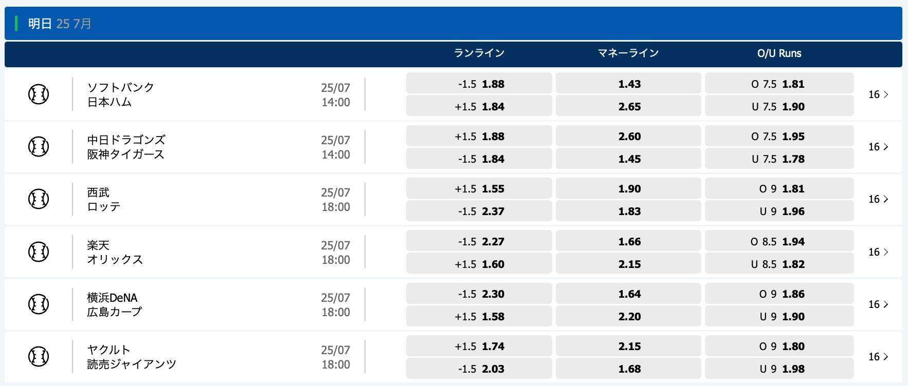 2020.7.25 プロ野球オッズ・10bet Japan