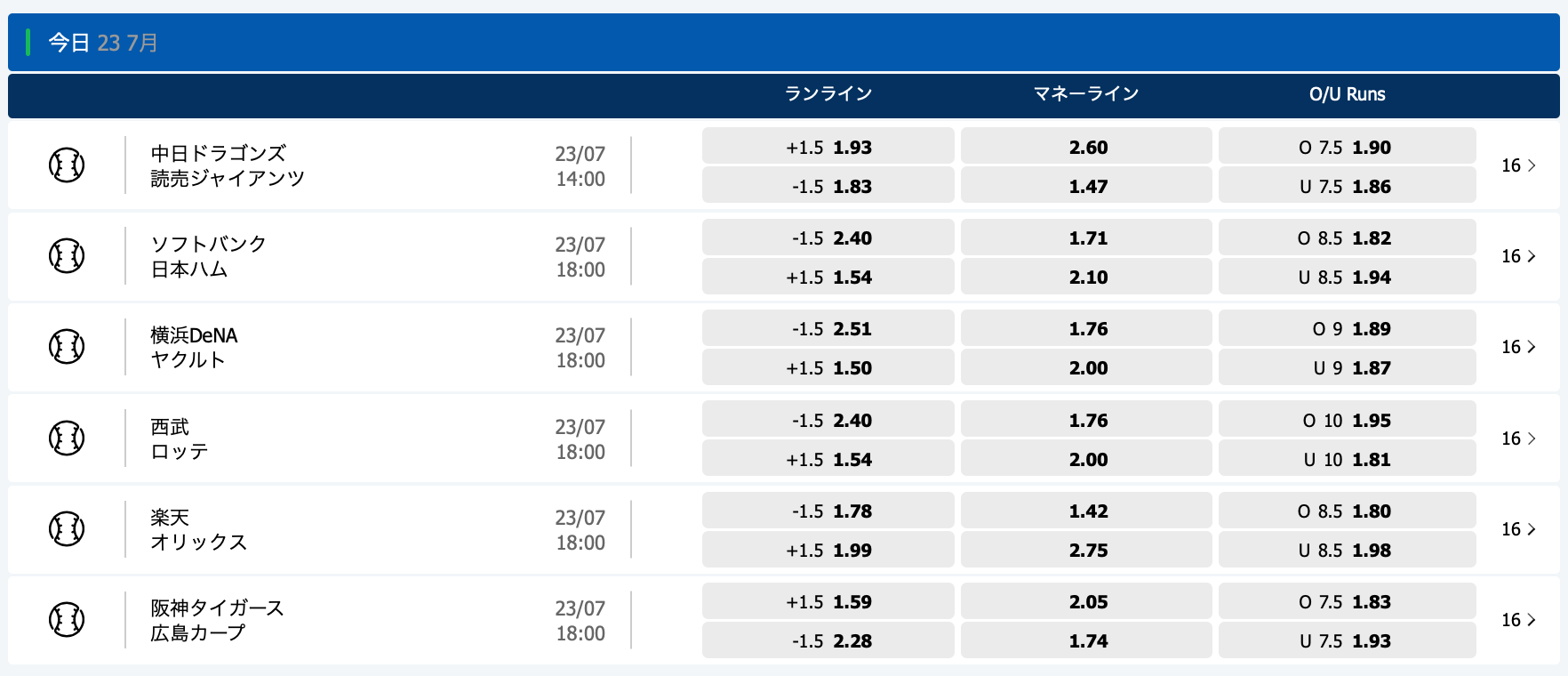 2020.7.23 プロ野球オッズ・10bet Japan