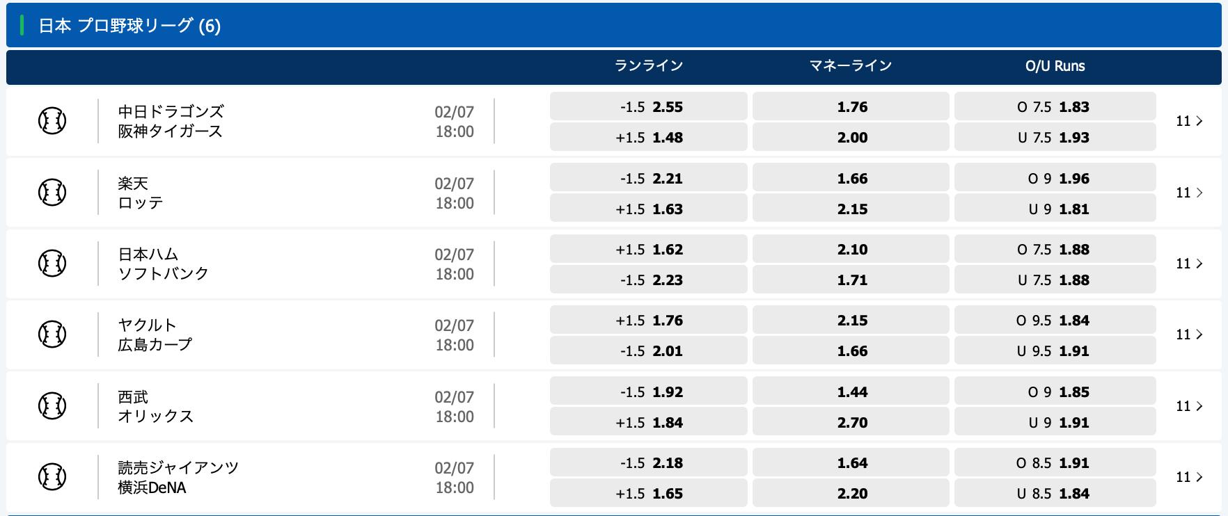 2020.7.2 プロ野球オッズ・10bet Japan