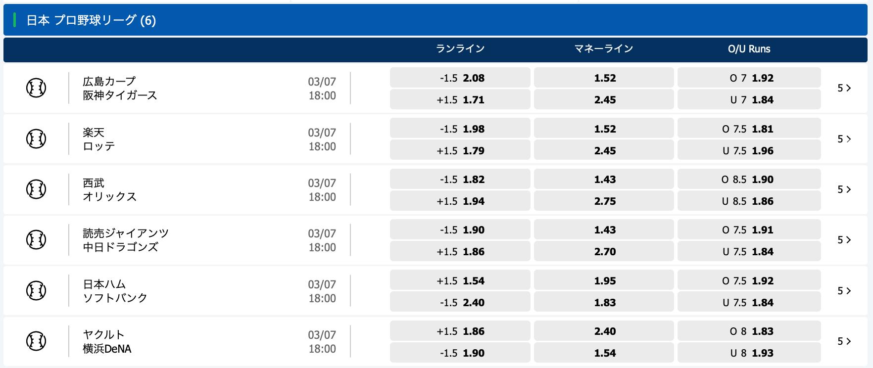 2020.7.3 プロ野球オッズ・10bet Japan