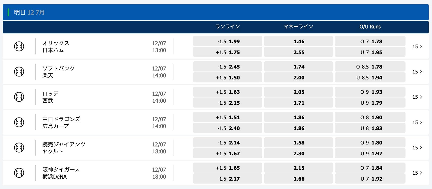 2020.7.12 プロ野球オッズ・10bet Japan