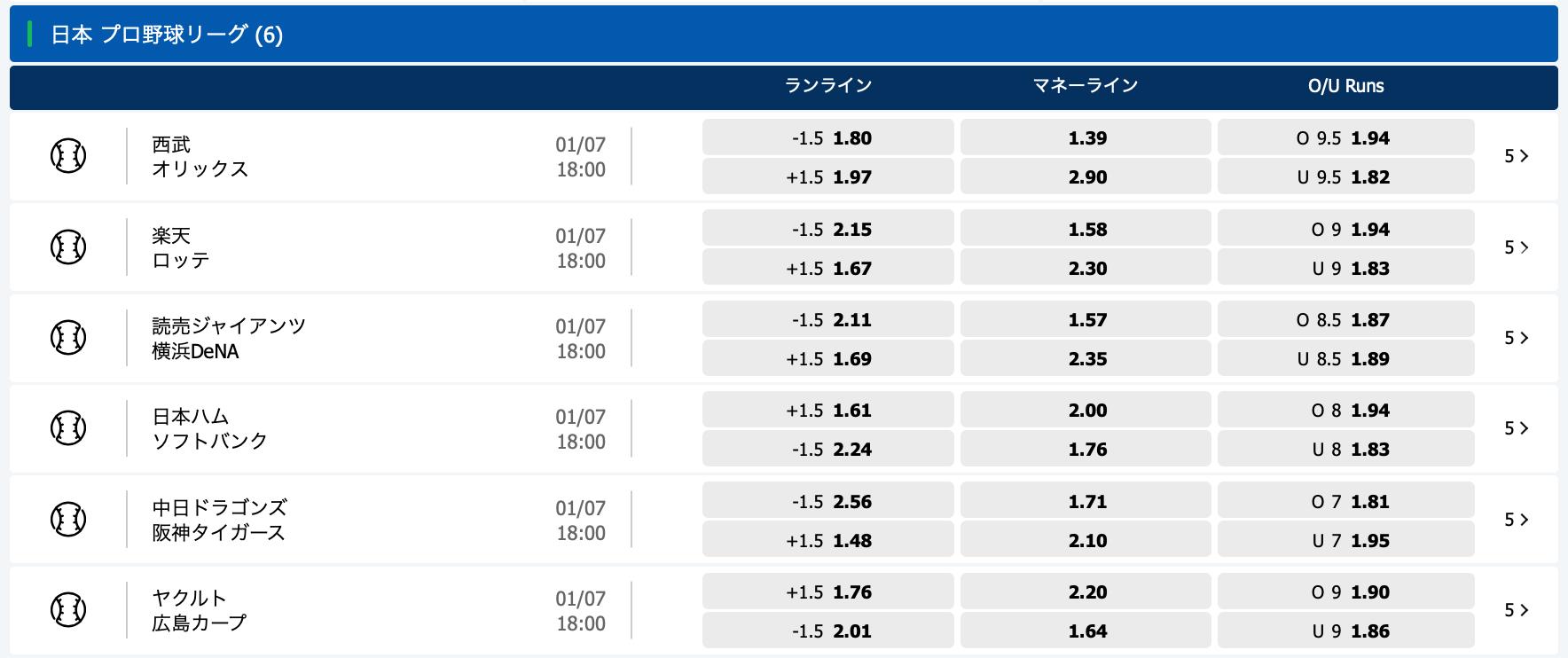 2020.7.1 プロ野球オッズ・10bet Japan