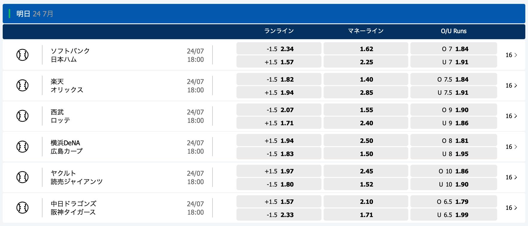 2020.7.24 プロ野球オッズ・10bet Japan