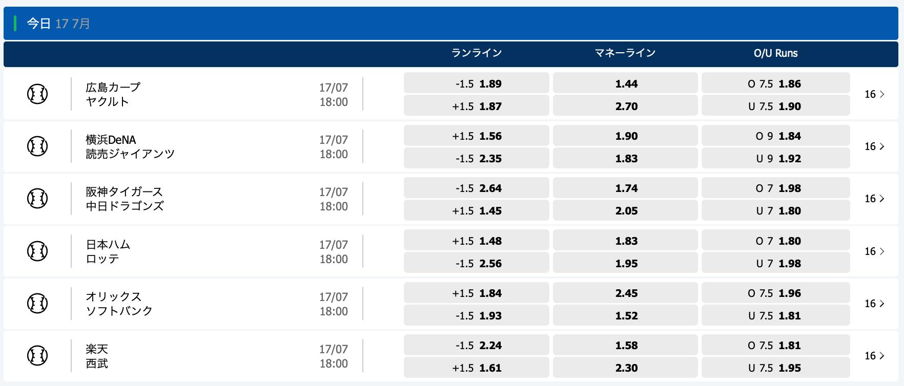 2020.7.17 プロ野球オッズ・10bet Japan