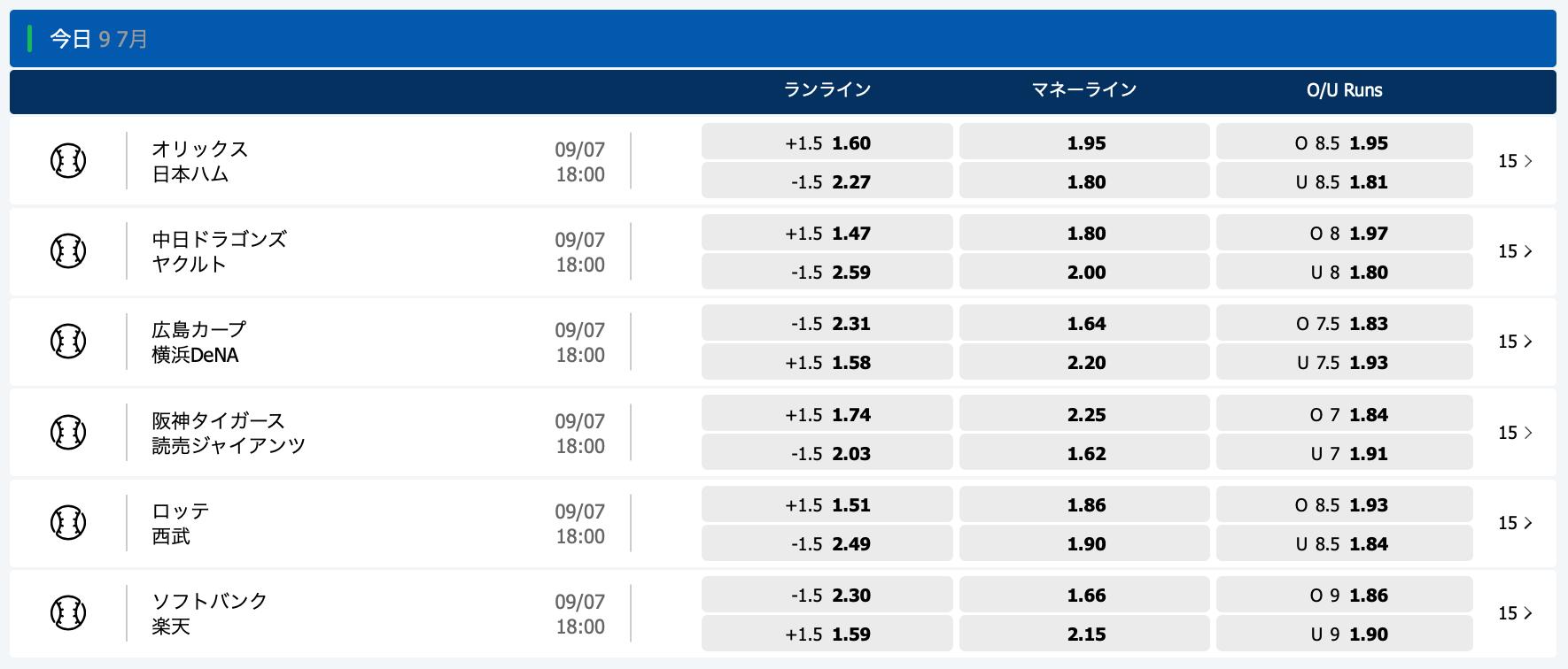 2020.7.9 プロ野球オッズ・10bet Japan