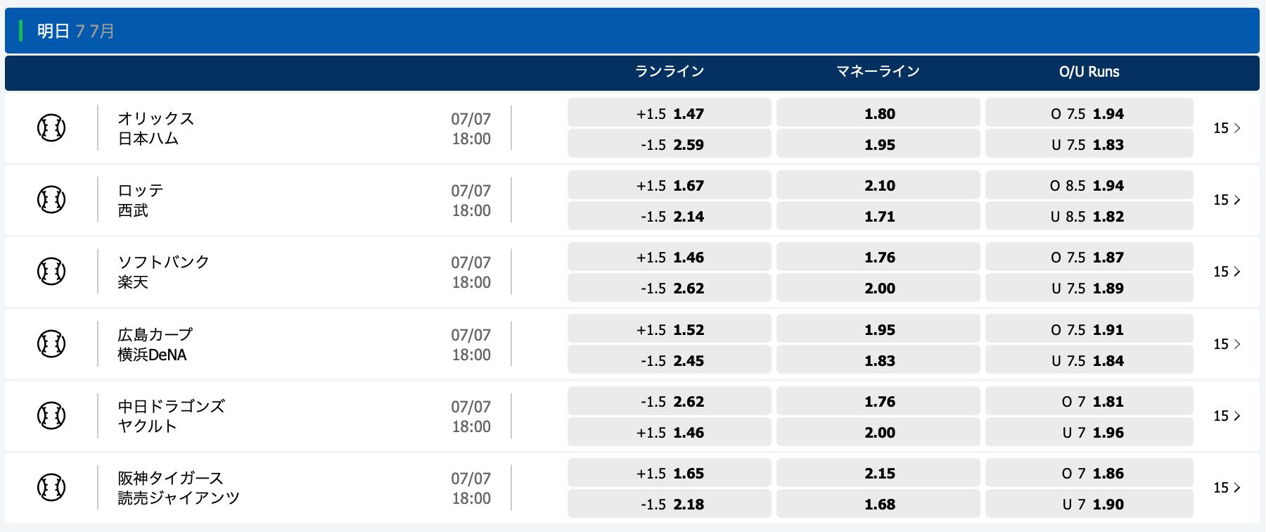 2020.7.7 プロ野球オッズ・10bet Japan