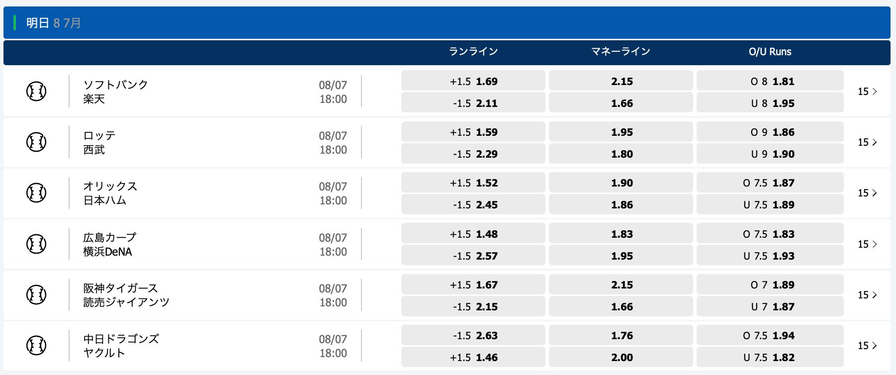 2020.7.8 プロ野球オッズ・10bet Japan