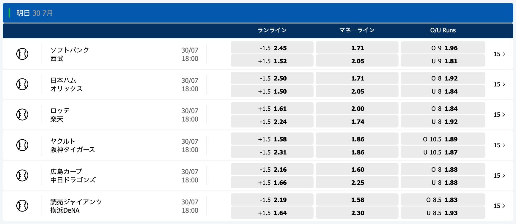 2020.7.30 プロ野球オッズ・10bet Japan