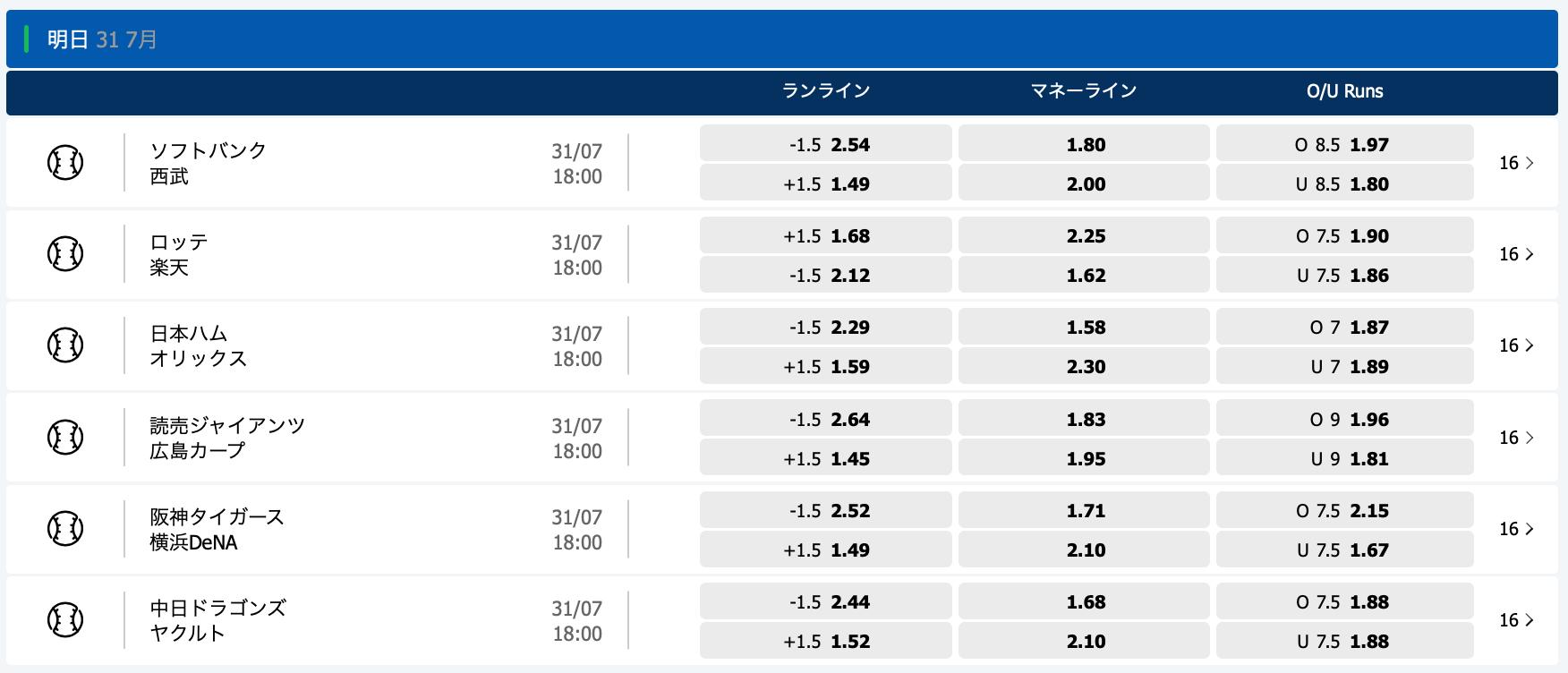 2020.7.31 プロ野球オッズ・10bet Japan
