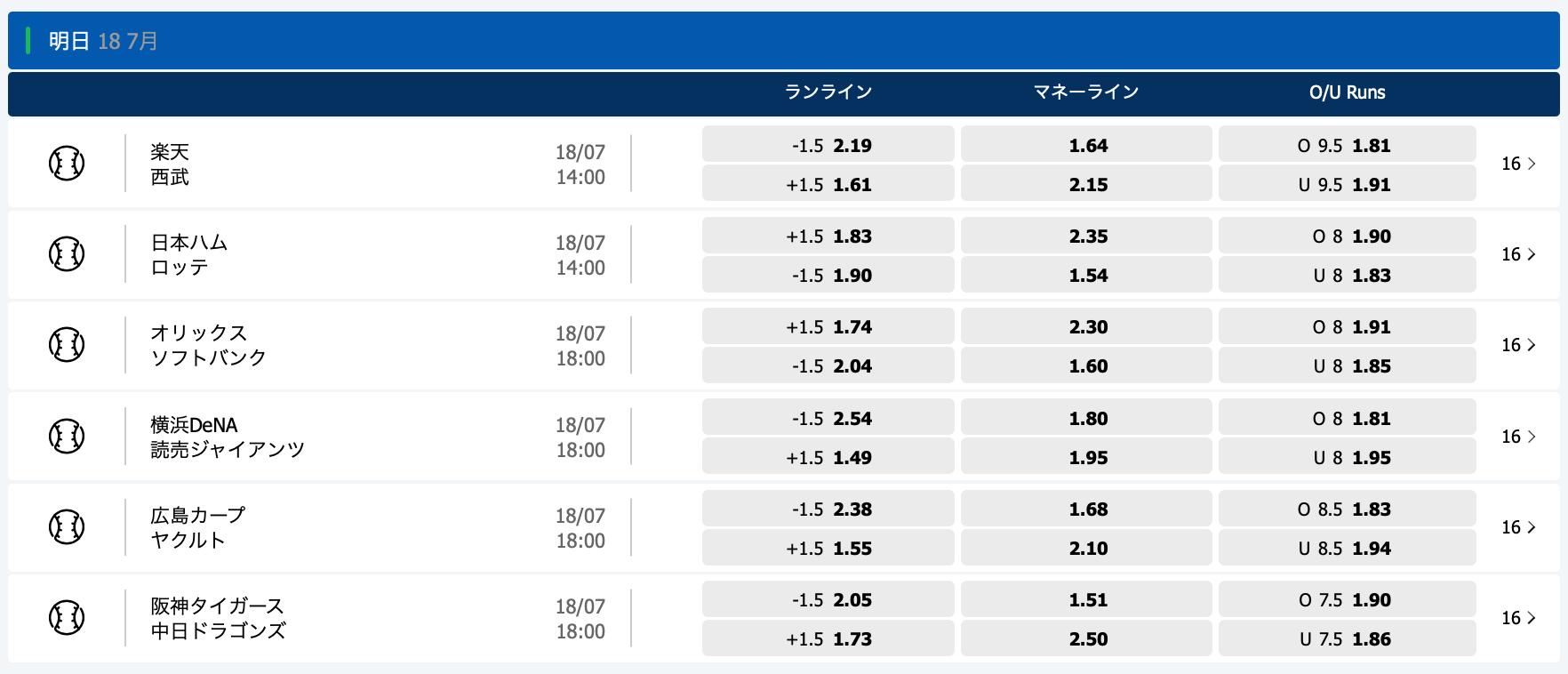 2020.7.18 プロ野球オッズ・10bet Japan