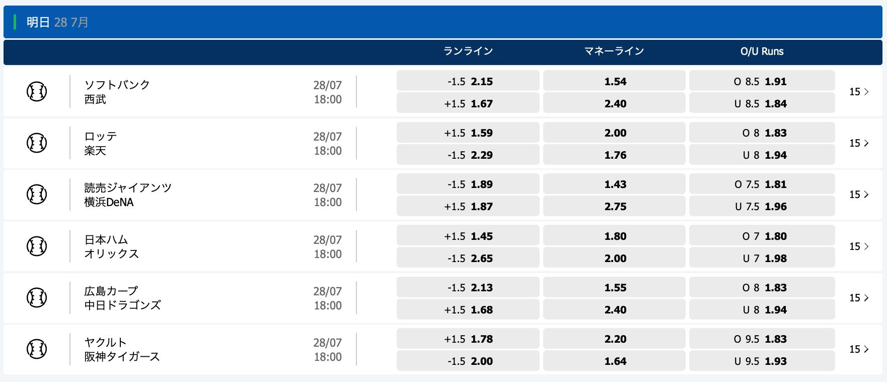 2020.7.28 プロ野球オッズ・10bet Japan