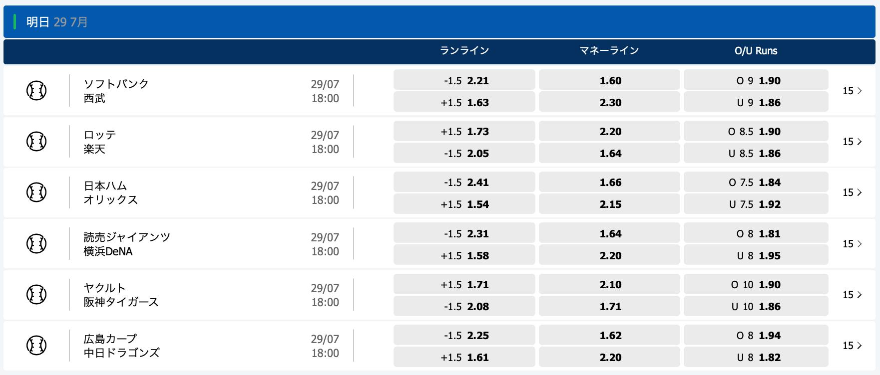 2020.7.29 プロ野球オッズ・10bet Japan