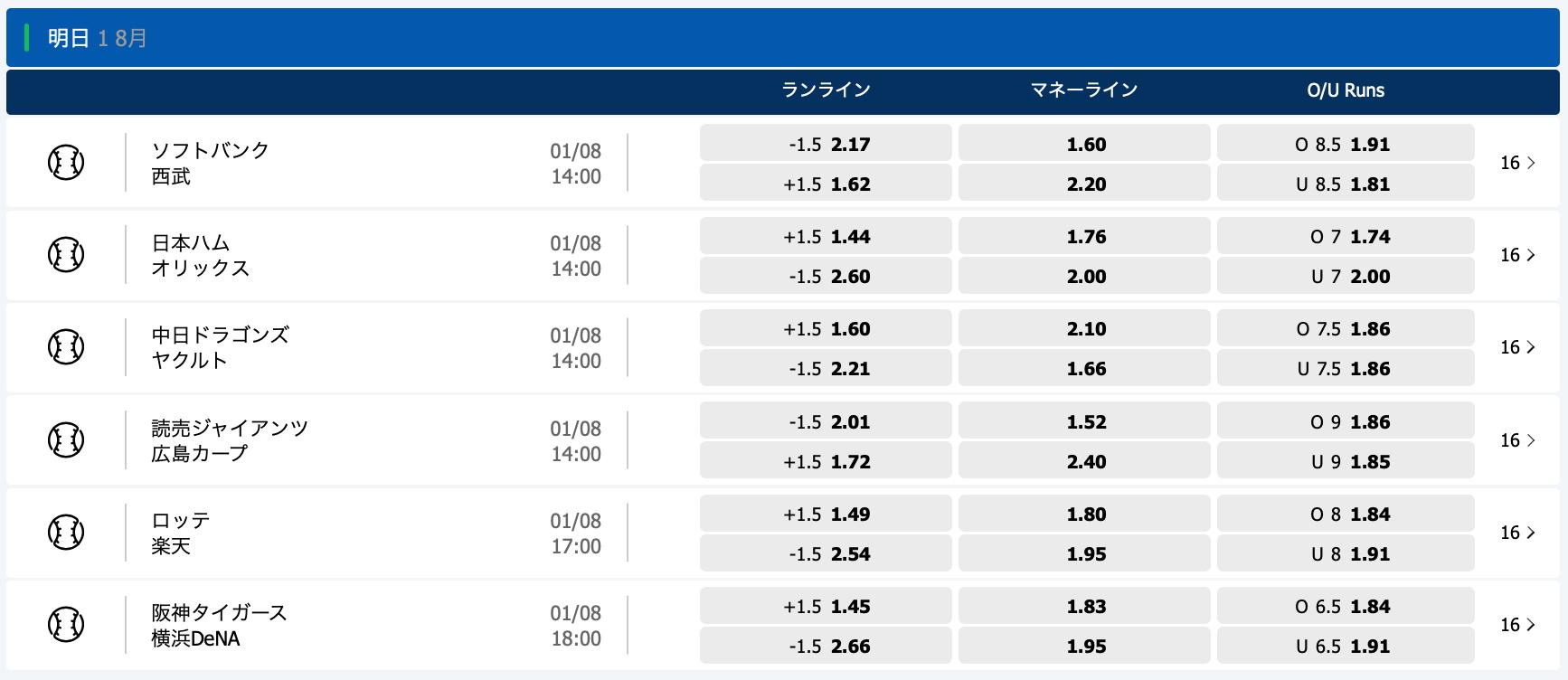 2020.8.1 プロ野球オッズ・10bet Japan