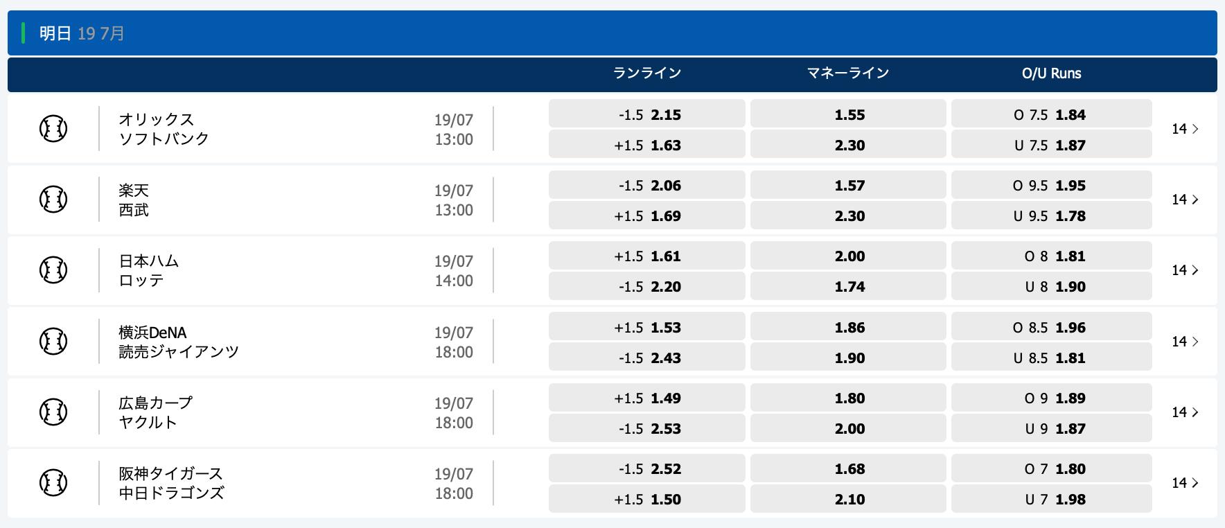 2020.7.19 プロ野球オッズ・10bet Japan