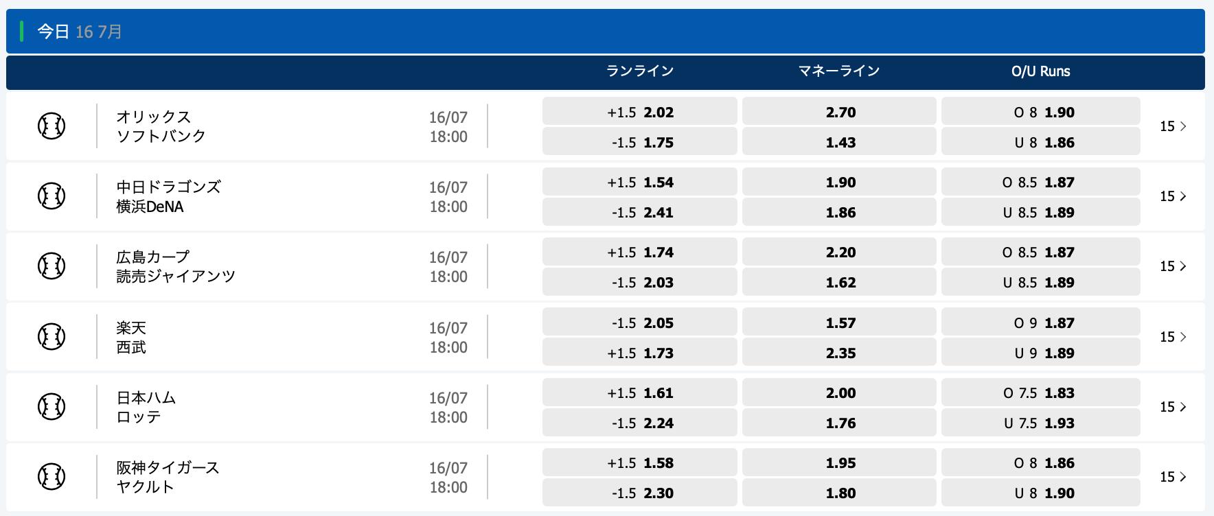 2020.7.16 プロ野球オッズ・10bet Japan