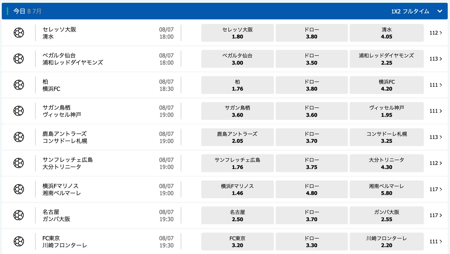 Jリーグ第3節・試合前予想オッズ評価