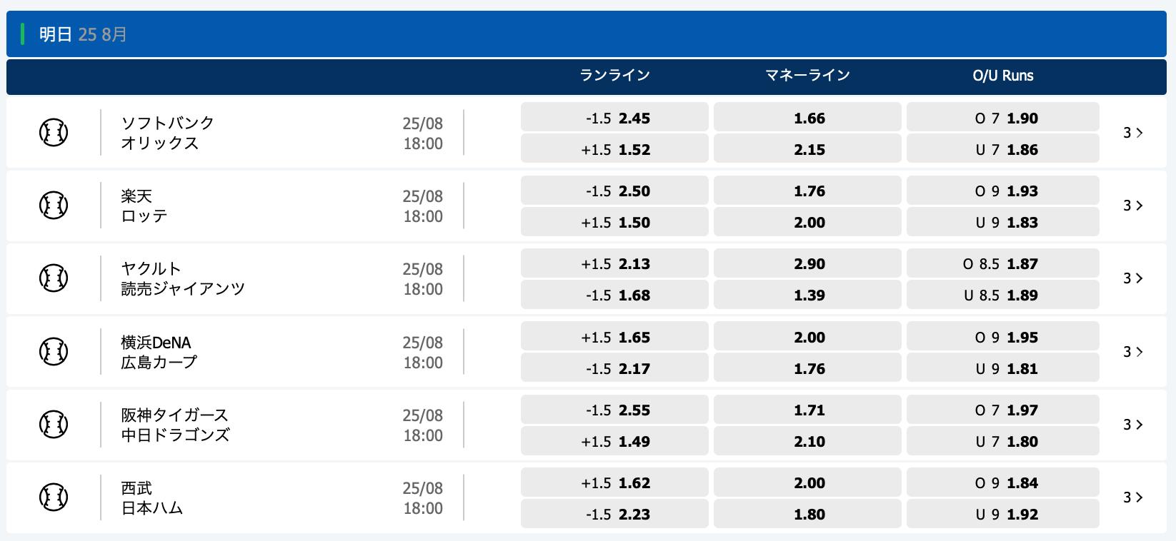 2020.8.25 プロ野球オッズ・10bet Japan