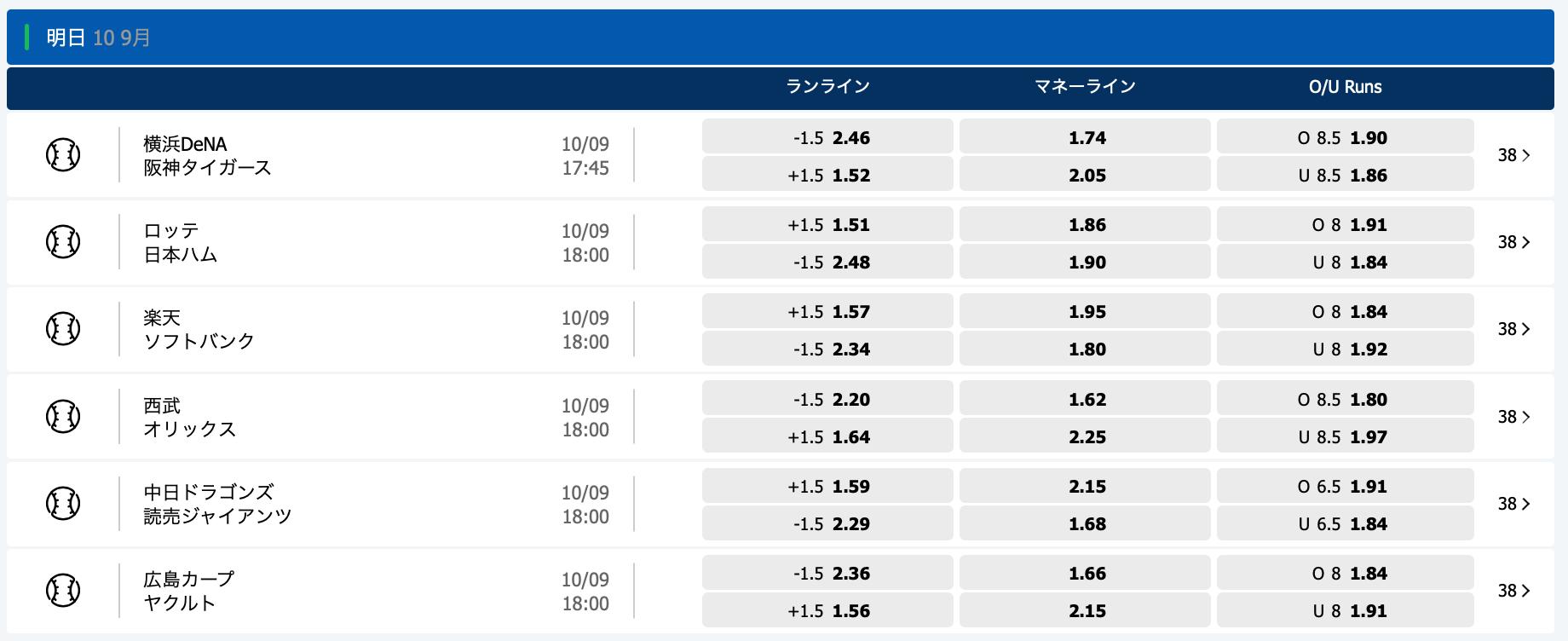 2020.9.10 プロ野球オッズ・10bet Japan