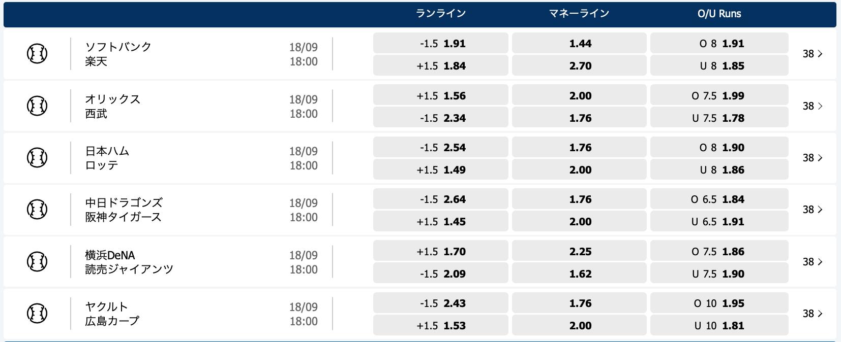 2020.9.18 プロ野球オッズ・10bet Japan
