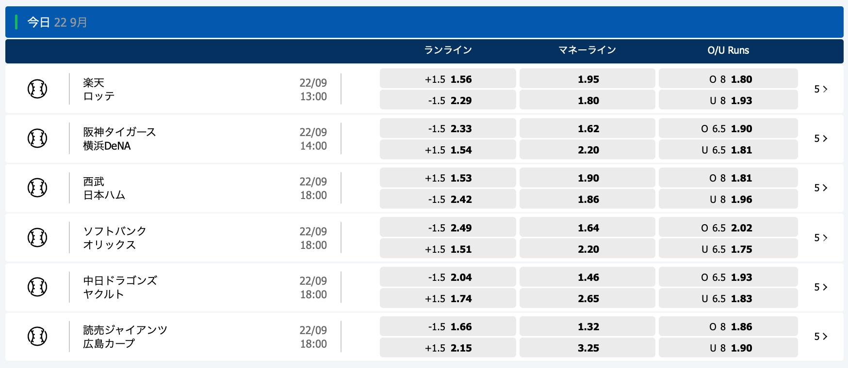 2020.9.22 プロ野球オッズ・10bet Japan