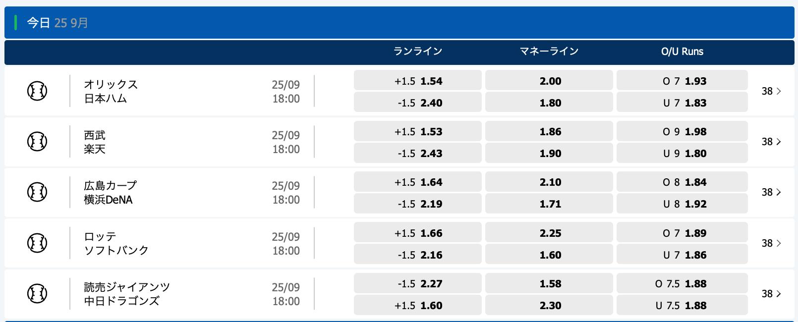 2020.9.25 プロ野球オッズ・10bet Japan