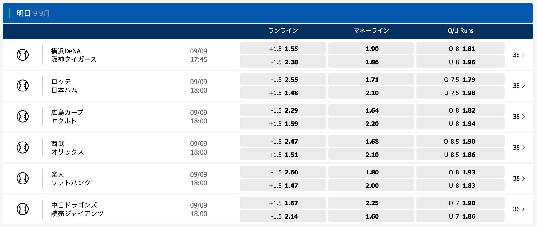 2020.9.9 プロ野球オッズ・10bet Japan